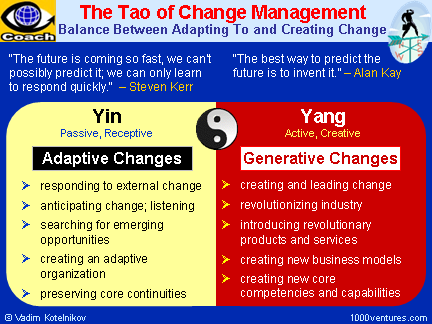 TAO of CHANGE MANAGEMENT: Yin and Yang - Adapting To External Change and Creating Change, Leading Change. Leadership and Change Management