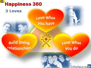 Deep Happiness 360: 3 Loves