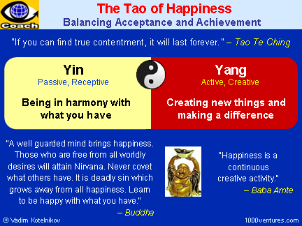 Tao Of Happiness Yin And Yang Of The Art Of Happiness