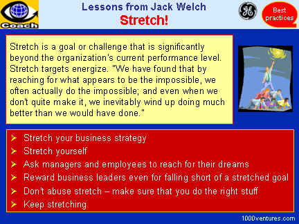 STRETCH GOALS: 25 Lessons from Jack Welch: STRETCH!